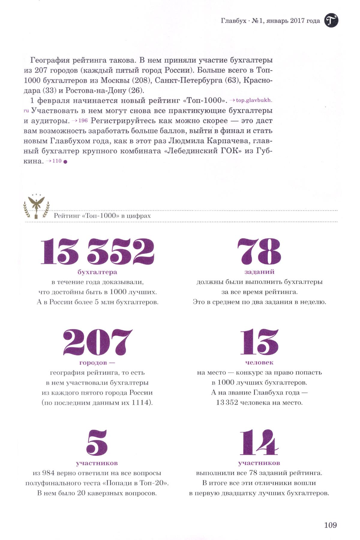 Журнал «Главбух». Итоги рейтинга «Топ-1000 лучших бухгалтеров России». Стр. 108